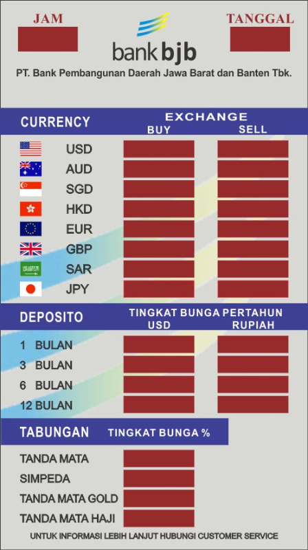 Papan Kurs BANK BJB