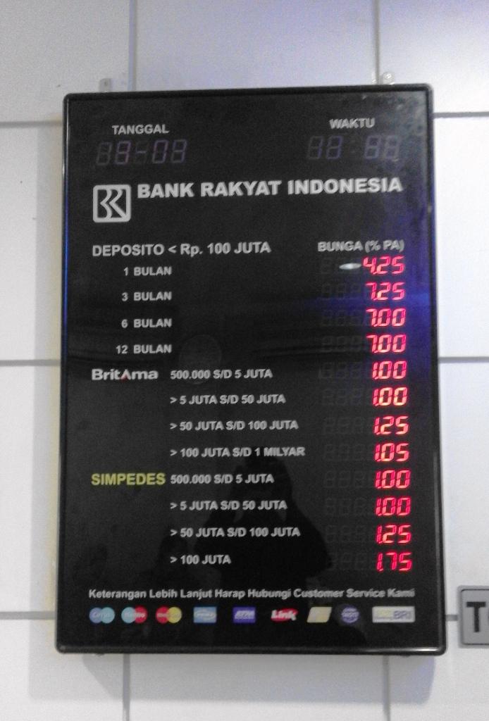 Papan Kurs BANK BRI