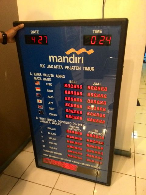 Papan Kurs BANK MANDIRI